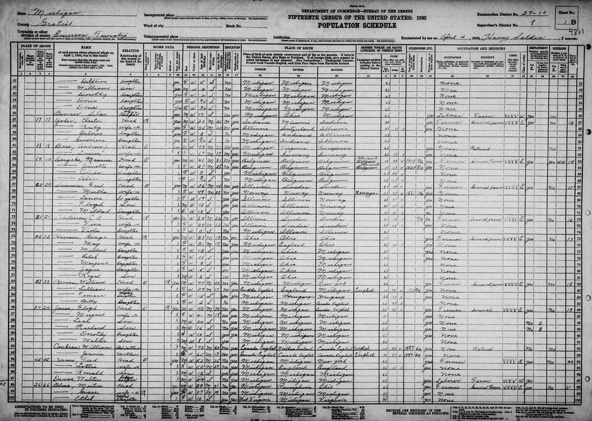 Genealogy Data Page 104 (Notes Pages)